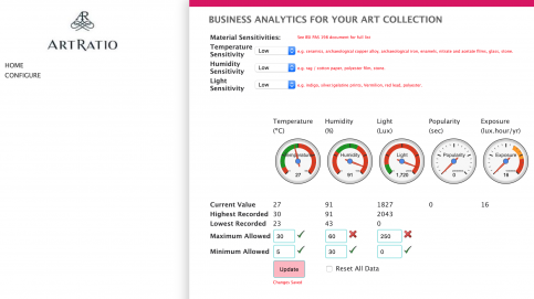Business Analytics Humidity Alarm Breached