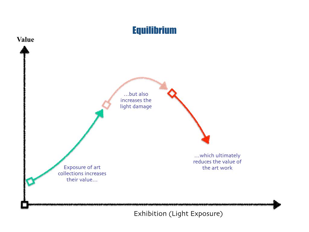 Art Equilibrium - top