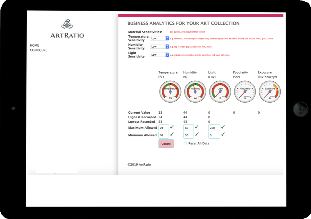 ArtRatio Business Analytics on iPad